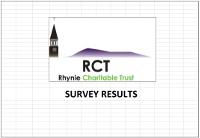 RCT survey image